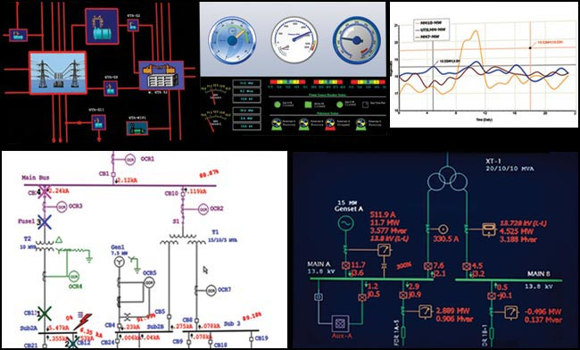 Complete Energy Management System Hvac Management System